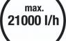 Насос дренажный для чистой воды 21000 inox Premium* - фото