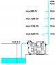 Насос напорный автоматический 4000/5 E Comfort Gardena 01758-20.000.00 - фото