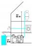 Насос напорный автоматический 6000/6E LCD inox Premium Gardena 01760-20.000.00 - фото